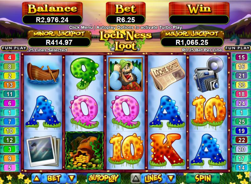 Loch Ness Loot – New Slot Review