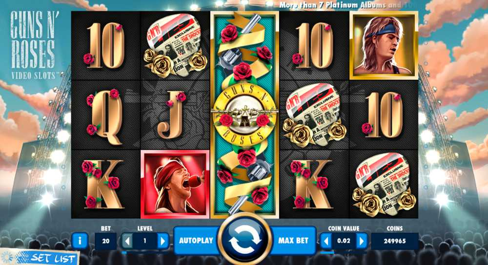 Guns N' Roses Video  Slot Review