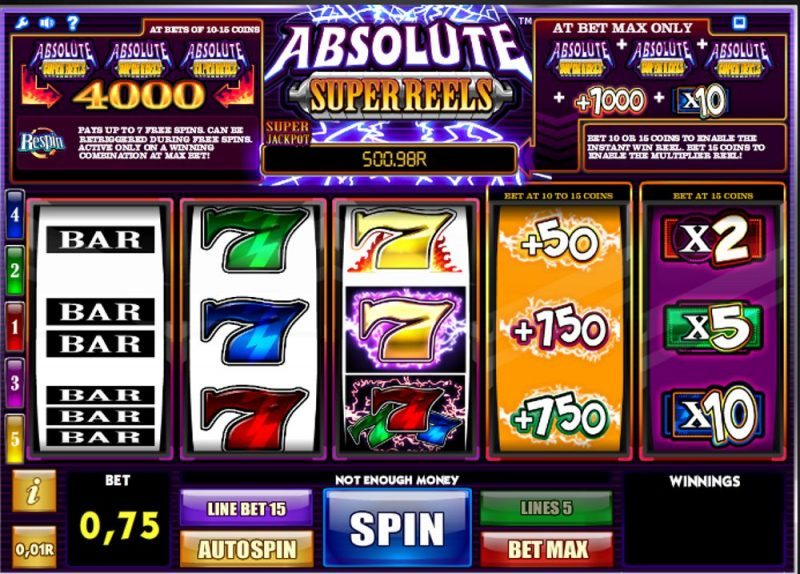 Absolute Super Reels Video Slot Review