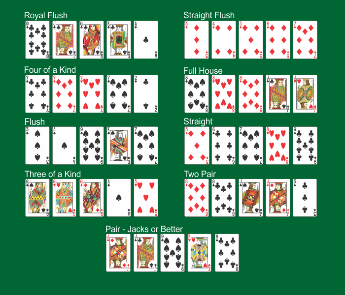 Video Poker Hands