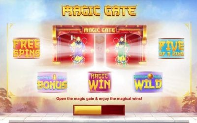 Magic Gate Slot Game by Red Tiger Gaming