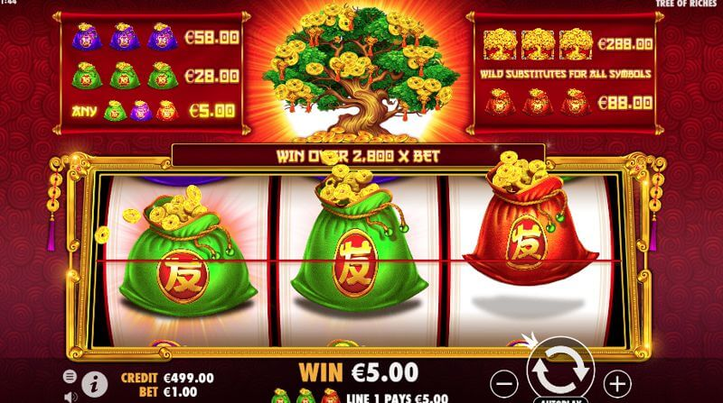 Tree of Riches Video Slot Game